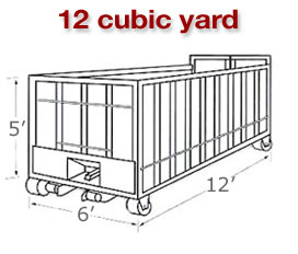 River City Rolloffs - 12 cubic yard rolloff