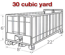 River City Rolloffs - 30 cubic yard rolloff
